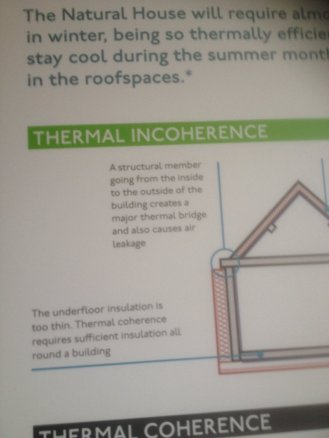 Thermal Inchoherence