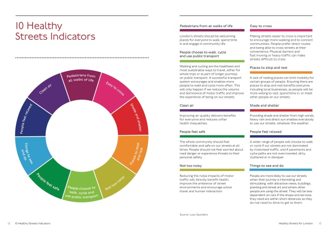 Healthy Streets indicatorspic